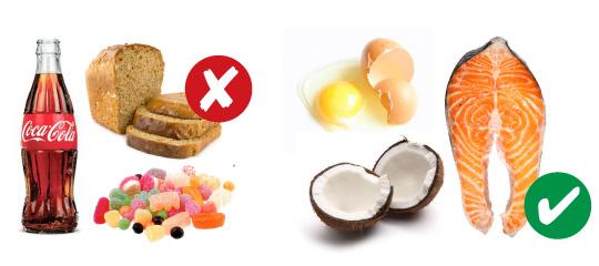 mat som innehåller mycket kolhydrater
