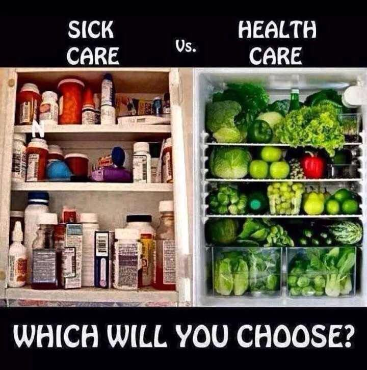 Sick care vs health care